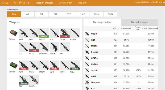 OPGGの使い方_weaponanalysis