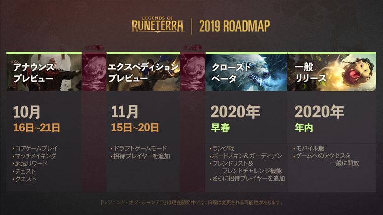 Legends of Runeterra ロードマップ