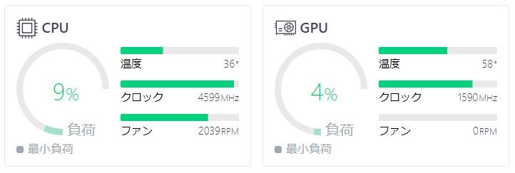 GPUの温度