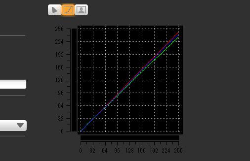GCR2080RNF-Eガンマ補正曲線