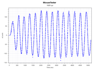 g203 - 1600cpi