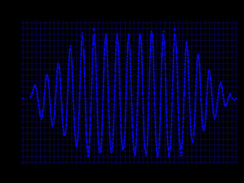 Model D- 400dpi テスト