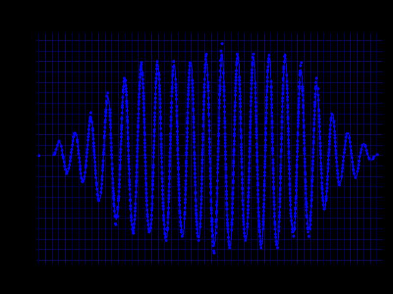 Model D- 800dpi テスト