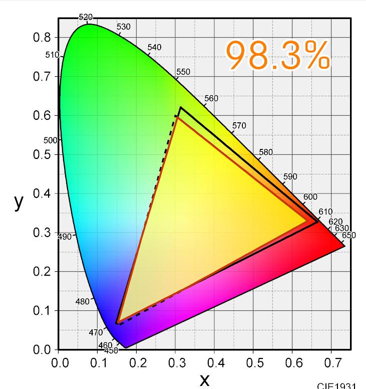 XL2546K sRGB