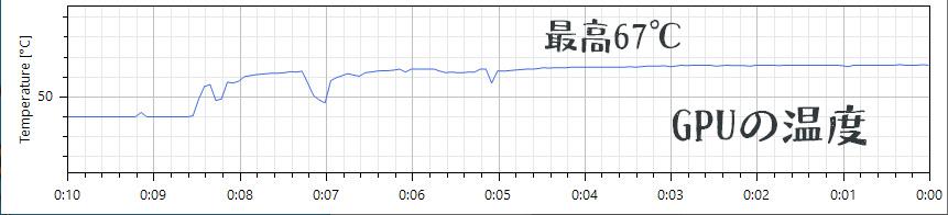 GPU温度