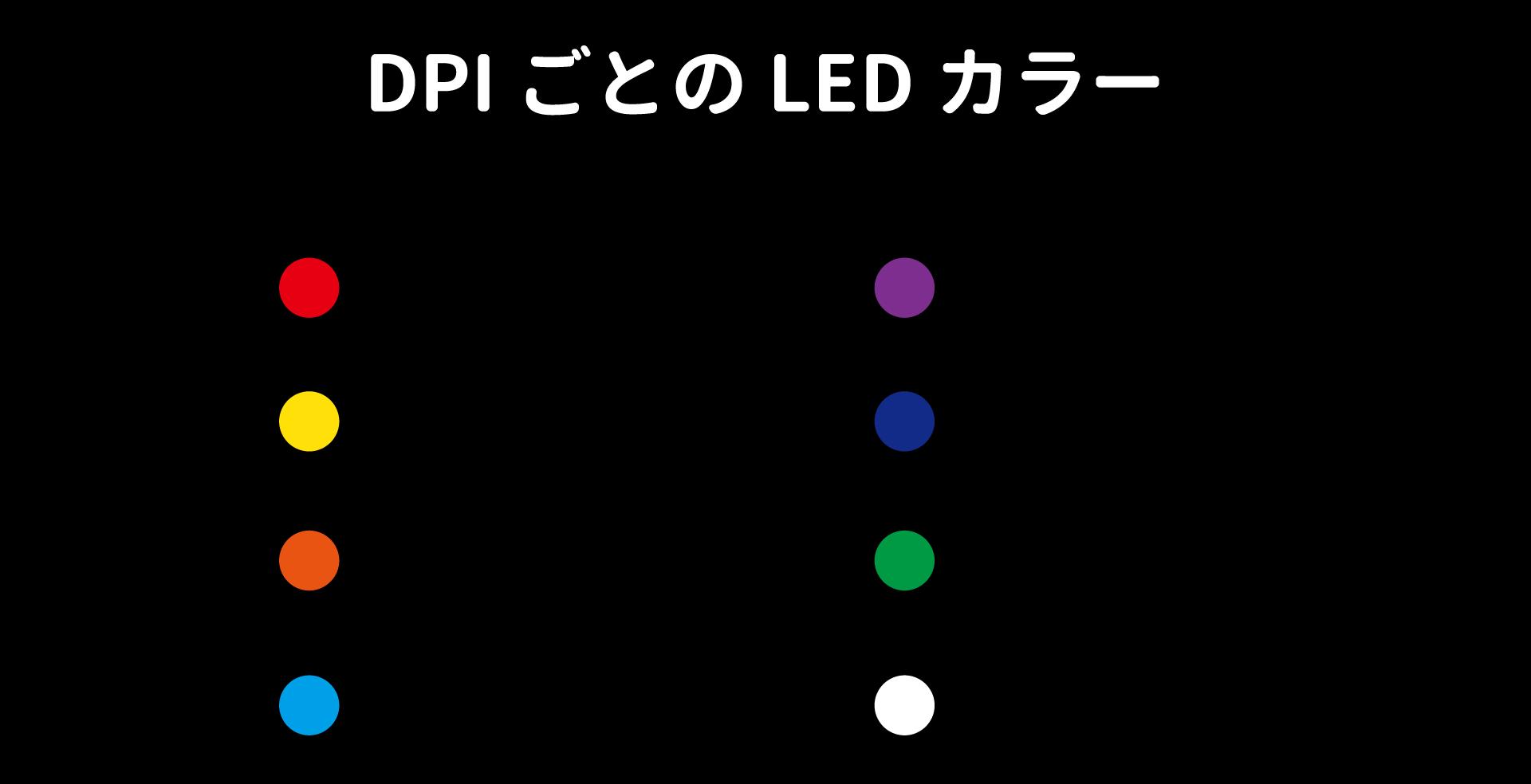 XtrfyのDPI